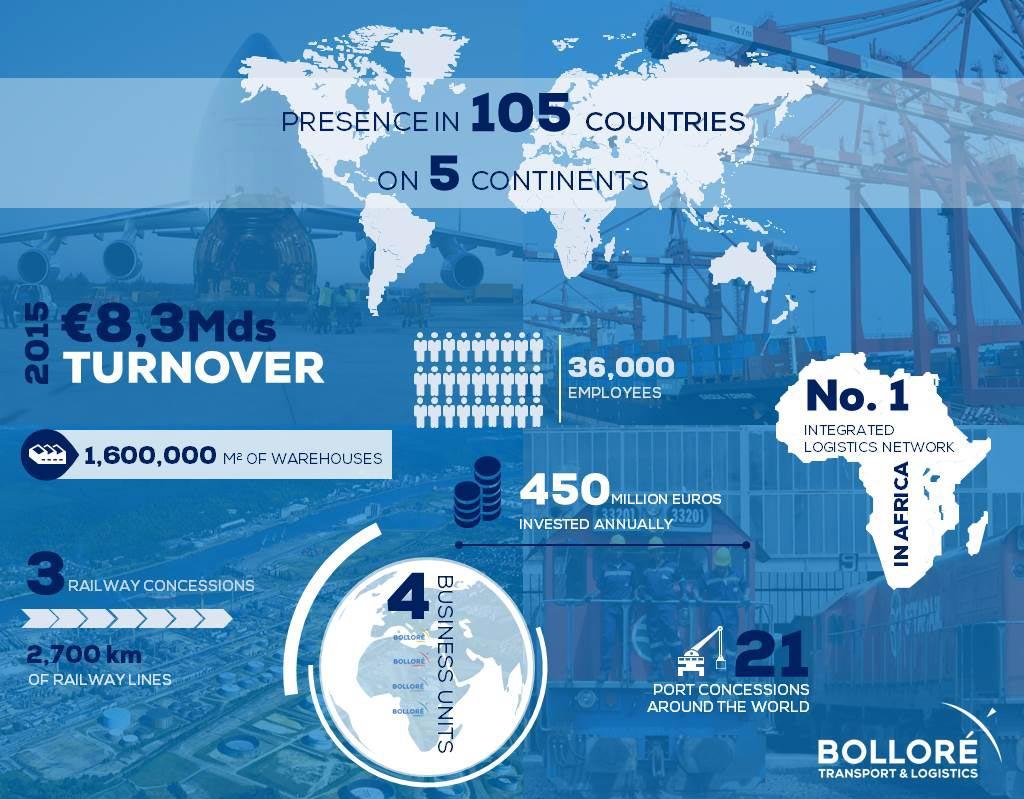 Bolloré Logistics - Infografik